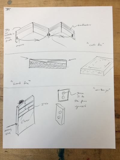 Wallet Sketches